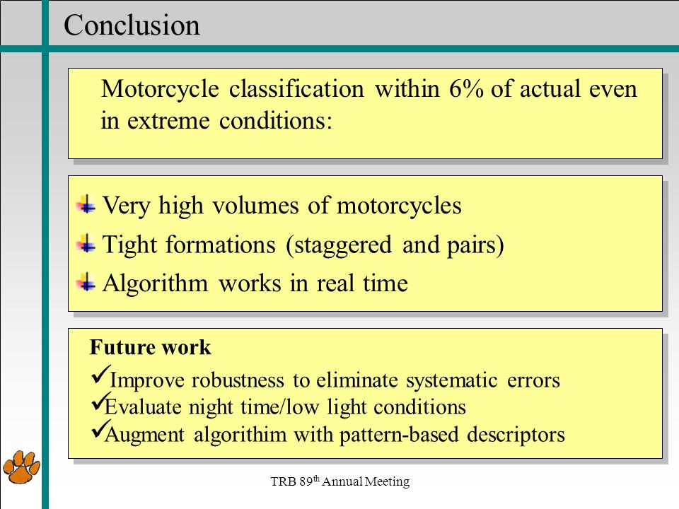 Conclusion Motorcycle classification within 6% of actual even in extreme conditions: Algorithm works in real time Very high volumes of motorcycles Tight formations (staggered and pairs) Improve robustness to eliminate systematic errors Evaluate night time/low light conditions Augment algorithim with pattern-based descriptors Future work