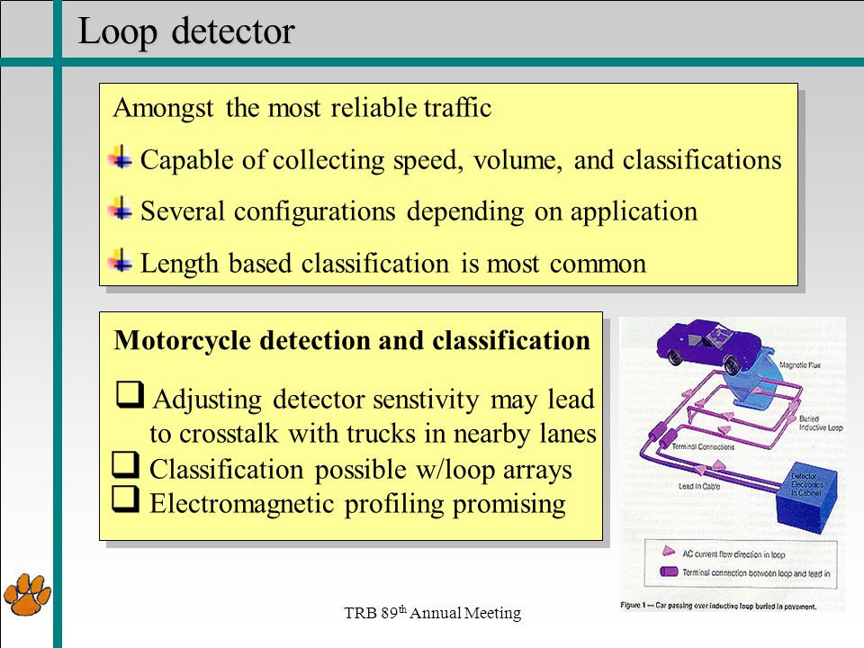 Motorcycle Travel Symposium Overhead and side non-intrusive devices Active and passive infrared, radar, and acoustic devices Capable of collecting speed, volume, and classifications Length based classification is most common Active and passive infrared, radar, and acoustic devices Capable of collecting speed, volume, and classifications Length based classification is most common Motorcycle detection and classification  Vehicle profiling is possible (e.g.