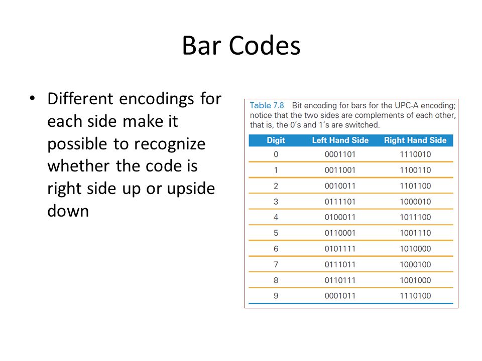 Bar Codes Different encodings for each side make it possible to recognize whether the code is right side up or upside down