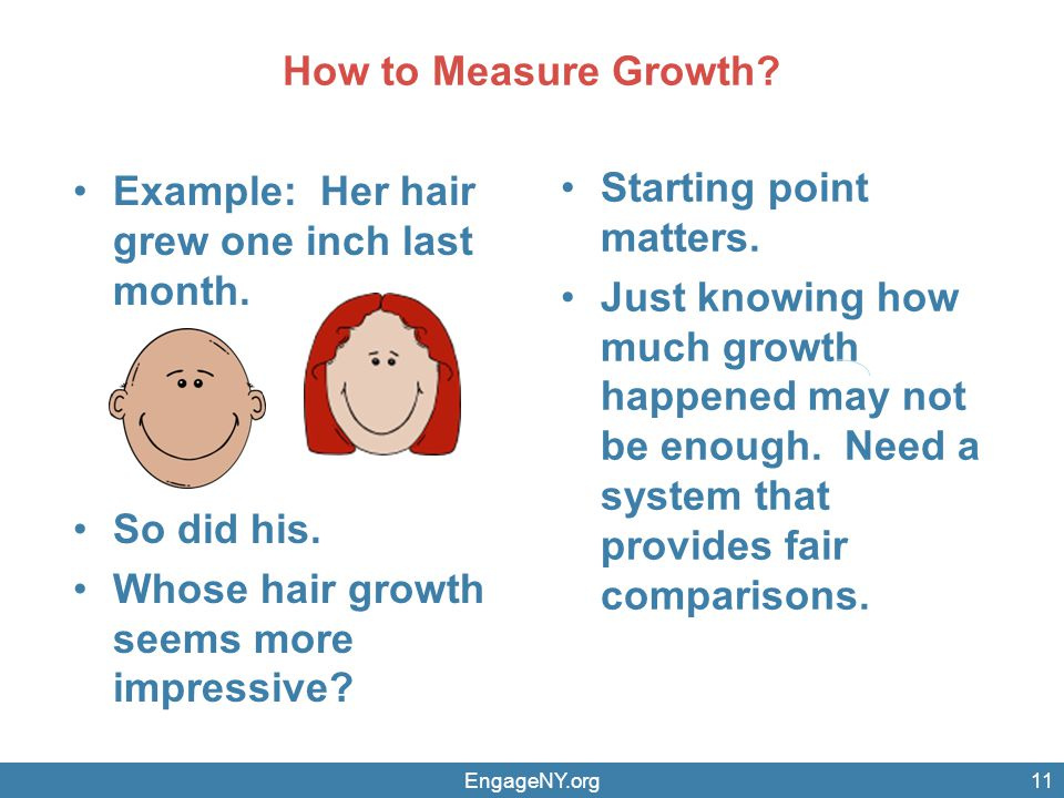 How to Measure Growth. Starting point matters.
