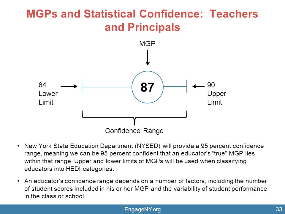 MGPs and Statistical Confidence: Teachers and Principals New York State Education Department (NYSED) will provide a 95 percent confidence range, meaning we can be 95 percent confident that an educator's true MGP lies within that range.