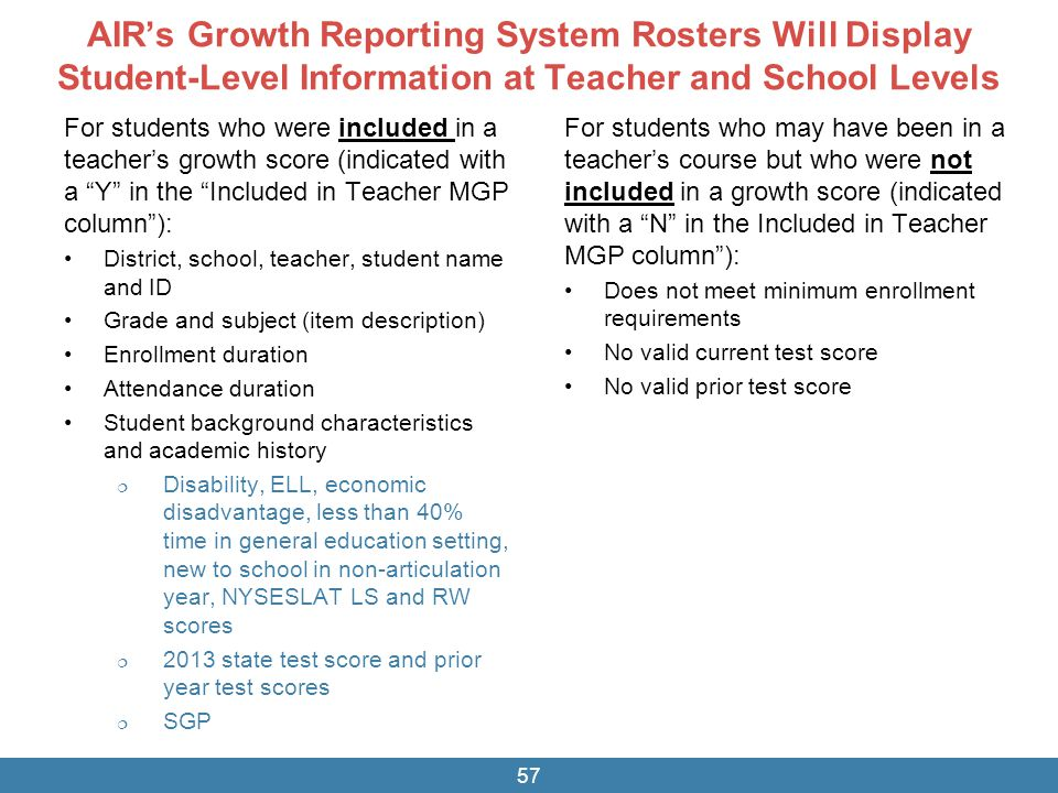 AIR's Growth Reporting System Rosters Will Display Student-Level Information at Teacher and School Levels For students who were included in a teacher's growth score (indicated with a Y in the Included in Teacher MGP column ): District, school, teacher, student name and ID Grade and subject (item description) Enrollment duration Attendance duration Student background characteristics and academic history  Disability, ELL, economic disadvantage, less than 40% time in general education setting, new to school in non-articulation year, NYSESLAT LS and RW scores  2013 state test score and prior year test scores  SGP For students who may have been in a teacher's course but who were not included in a growth score (indicated with a N in the Included in Teacher MGP column ): Does not meet minimum enrollment requirements No valid current test score No valid prior test score 57