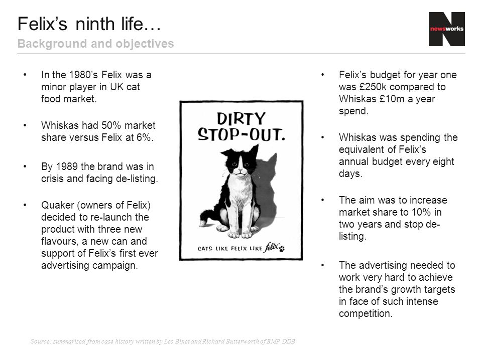 In the 1980's Felix was a minor player in UK cat food market. Whiskas had 50% market share versus Felix at 6%. By 1989 the brand was in crisis and fac