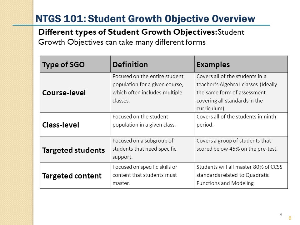 9 TypeStudent Growth Objective Targeted students The average score on the post-test for the ten ELL students who scored below 40% on the pre-test will be at least 70%.