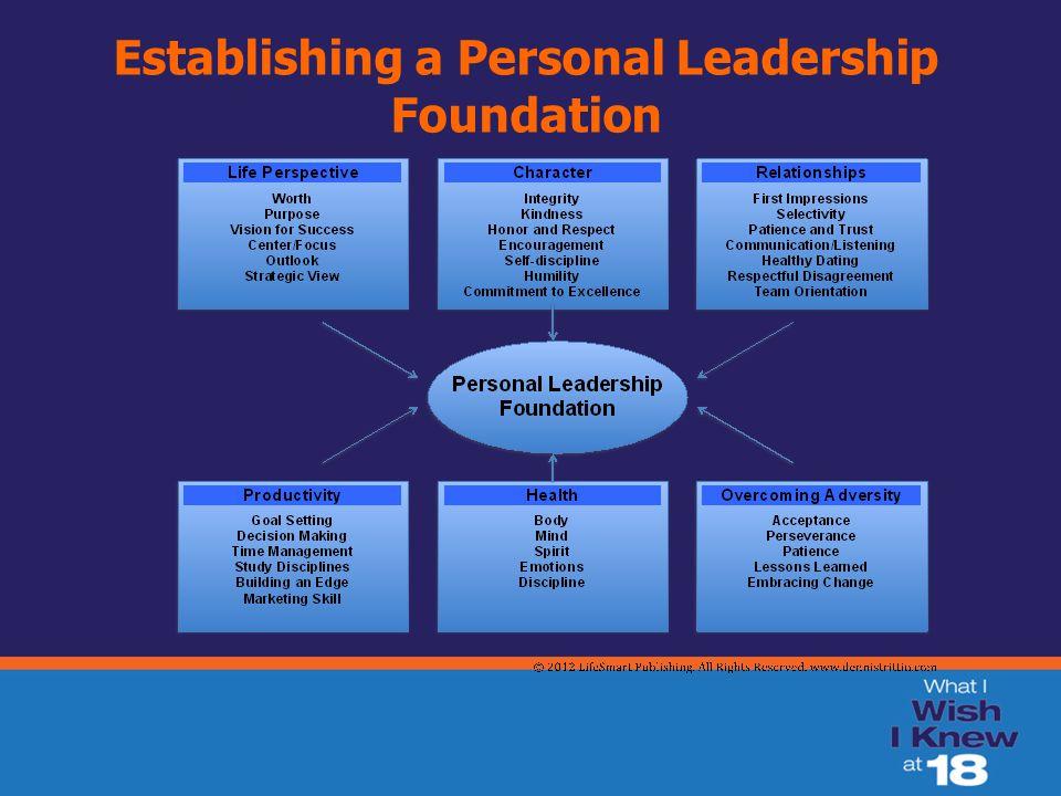 Establishing a Personal Leadership Foundation