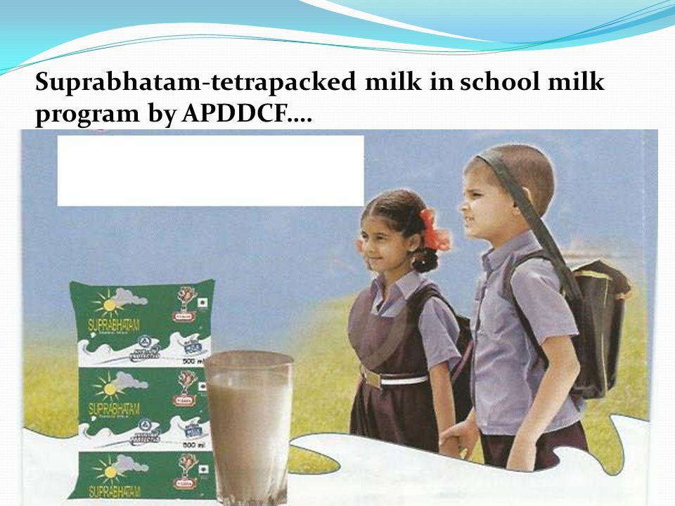 Suprabhatam-tetrapacked milk in school milk program by APDDCF….