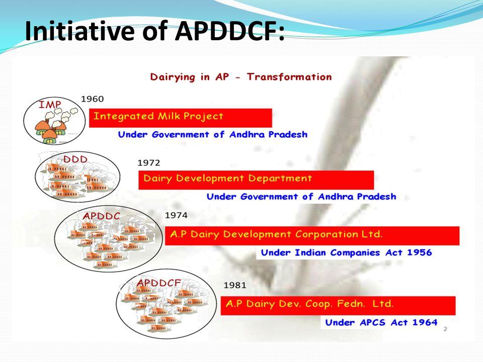 Initiative of APDDCF: