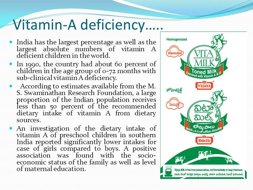 Vitamin-A deficiency…..