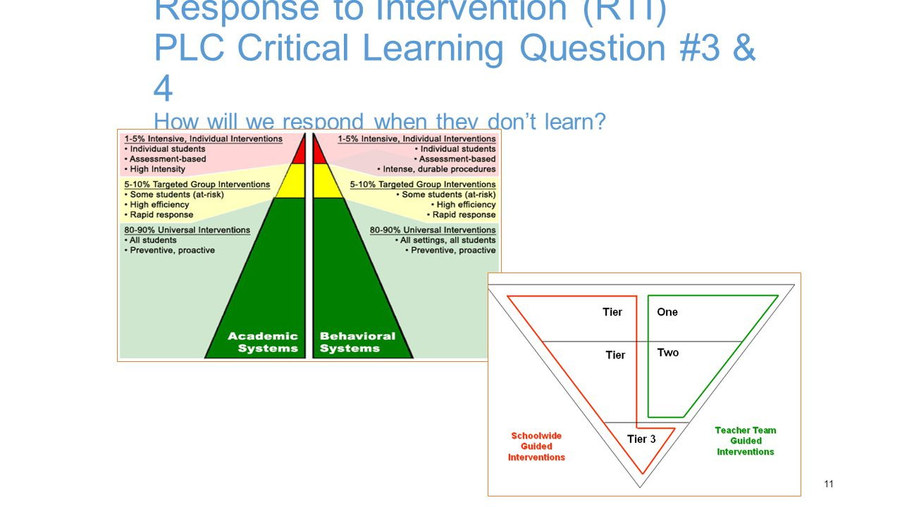 Response to Intervention (RTI) PLC Critical Learning Question #3 & 4 How will we respond when they don't learn.