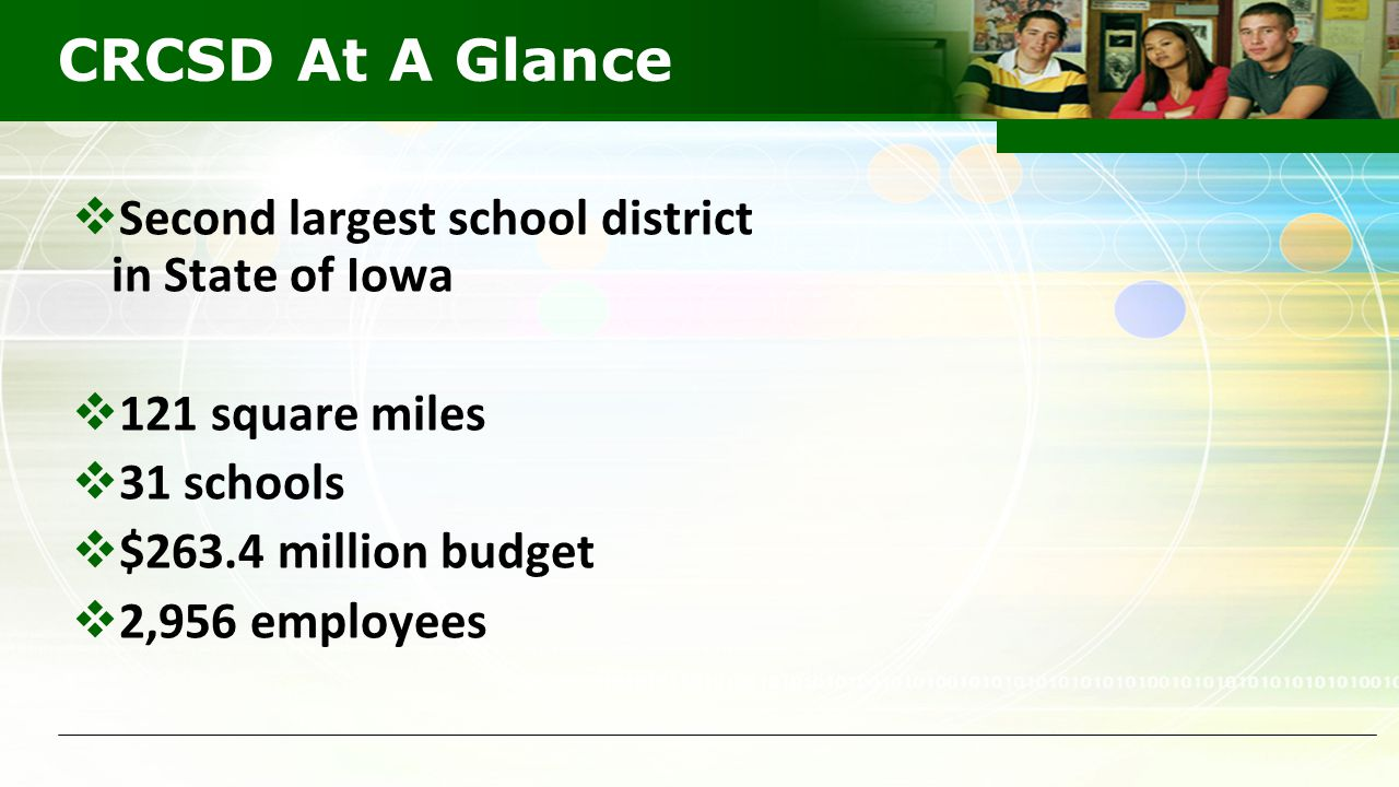 CRCSD At A Glance  Second largest school district in State of Iowa  121 square miles  31 schools  $263.4 million budget  2,956 employees