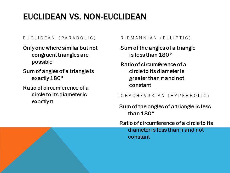 EUCLIDEAN VS.