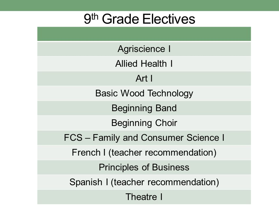 9 th Grade Electives Agriscience I Allied Health I Art I Basic Wood Technology Beginning Band Beginning Choir FCS – Family and Consumer Science I French I (teacher recommendation) Principles of Business Spanish I (teacher recommendation) Theatre I