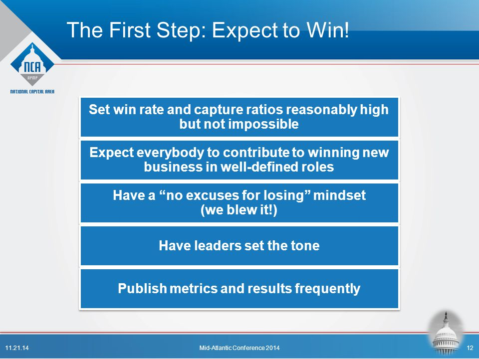 The First Step: Expect to Win! Set win rate and capture ratios reasonably high but not impossible Expect everybody to contribute to winning new busine
