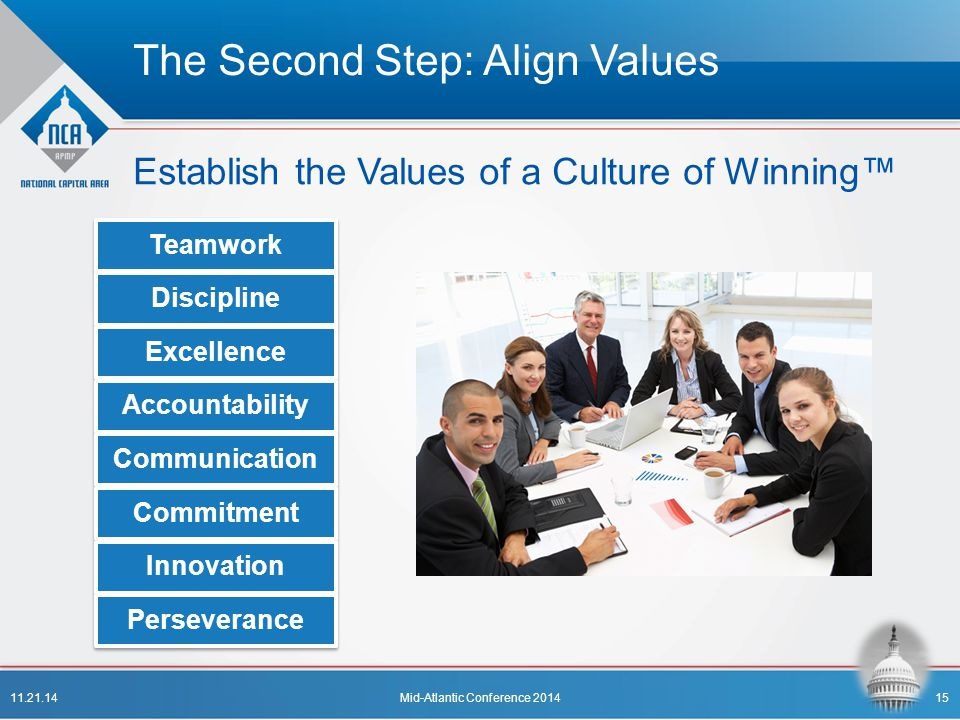 The Second Step: Align Values Establish the Values of a Culture of Winning™ Teamwork Discipline Excellence Accountability Communication Commitment Inn