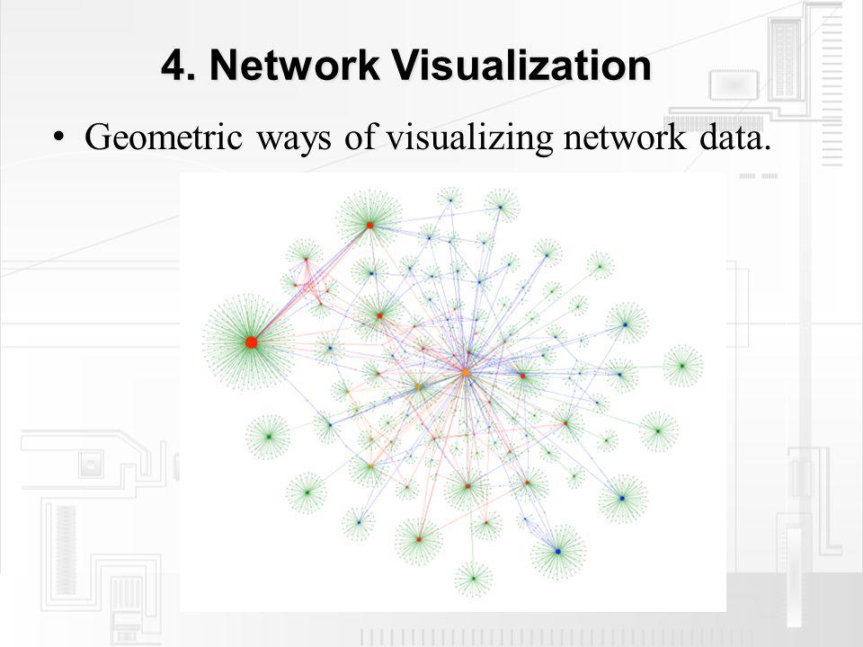 4. Network Visualization Geometric ways of visualizing network data.