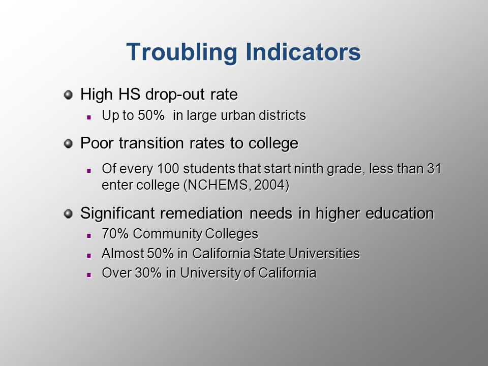 Troubling Indicators High HS drop-out rate Up to 50% in large urban districts Up to 50% in large urban districts Poor transition rates to college Of every 100 students that start ninth grade, less than 31 enter college (NCHEMS, 2004) Of every 100 students that start ninth grade, less than 31 enter college (NCHEMS, 2004) Significant remediation needs in higher education 70% Community Colleges 70% Community Colleges Almost 50% in California State Universities Almost 50% in California State Universities Over 30% in University of California Over 30% in University of California