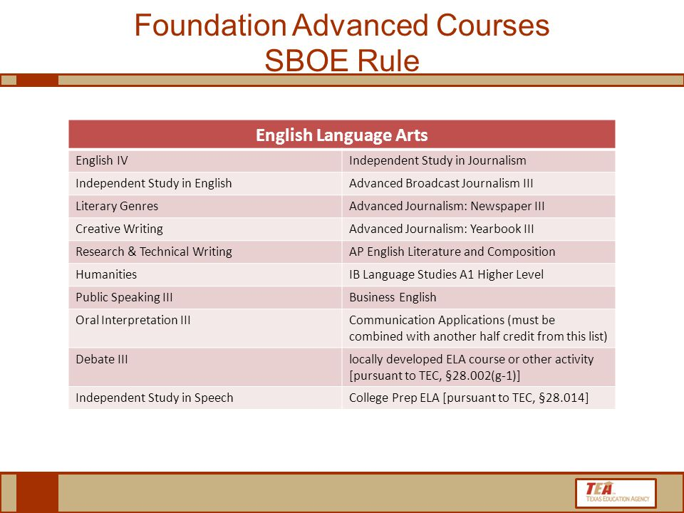 Foundation Advanced Courses SBOE Rule English Language Arts English IVIndependent Study in Journalism Independent Study in EnglishAdvanced Broadcast Journalism III Literary GenresAdvanced Journalism: Newspaper III Creative WritingAdvanced Journalism: Yearbook III Research & Technical WritingAP English Literature and Composition HumanitiesIB Language Studies A1 Higher Level Public Speaking IIIBusiness English Oral Interpretation IIICommunication Applications (must be combined with another half credit from this list) Debate IIIlocally developed ELA course or other activity [pursuant to TEC, §28.002(g-1)] Independent Study in SpeechCollege Prep ELA [pursuant to TEC, §28.014]