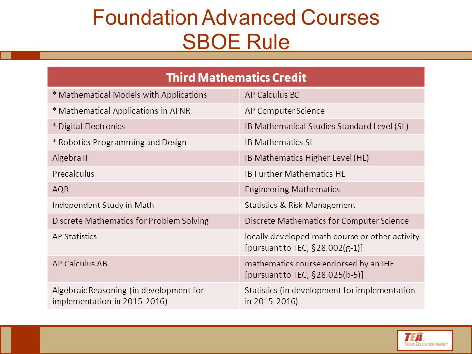 Third Mathematics Credit * Mathematical Models with ApplicationsAP Calculus BC * Mathematical Applications in AFNRAP Computer Science * Digital ElectronicsIB Mathematical Studies Standard Level (SL) * Robotics Programming and DesignIB Mathematics SL Algebra IIIB Mathematics Higher Level (HL) PrecalculusIB Further Mathematics HL AQREngineering Mathematics Independent Study in MathStatistics & Risk Management Discrete Mathematics for Problem SolvingDiscrete Mathematics for Computer Science AP Statisticslocally developed math course or other activity [pursuant to TEC, §28.002(g-1)] AP Calculus ABmathematics course endorsed by an IHE [pursuant to TEC, §28.025(b-5)] Algebraic Reasoning (in development for implementation in 2015-2016) Statistics (in development for implementation in 2015-2016) Foundation Advanced Courses SBOE Rule