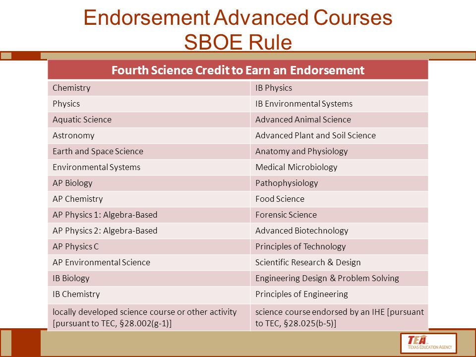 Fourth Science Credit to Earn an Endorsement ChemistryIB Physics PhysicsIB Environmental Systems Aquatic ScienceAdvanced Animal Science AstronomyAdvanced Plant and Soil Science Earth and Space ScienceAnatomy and Physiology Environmental SystemsMedical Microbiology AP BiologyPathophysiology AP ChemistryFood Science AP Physics 1: Algebra-BasedForensic Science AP Physics 2: Algebra-BasedAdvanced Biotechnology AP Physics CPrinciples of Technology AP Environmental ScienceScientific Research & Design IB BiologyEngineering Design & Problem Solving IB ChemistryPrinciples of Engineering locally developed science course or other activity [pursuant to TEC, §28.002(g-1)] science course endorsed by an IHE [pursuant to TEC, §28.025(b-5)] Endorsement Advanced Courses SBOE Rule