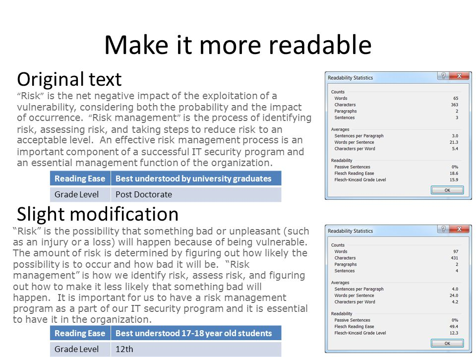 """Make it more readable Original text Slight modification """"Risk"""" is the possibility that something bad or unpleasant (such as an injury or a loss) will"""