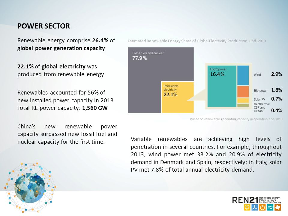 HEATING & COOLING Small but growing renewable energy share of final global heat demand: approx.
