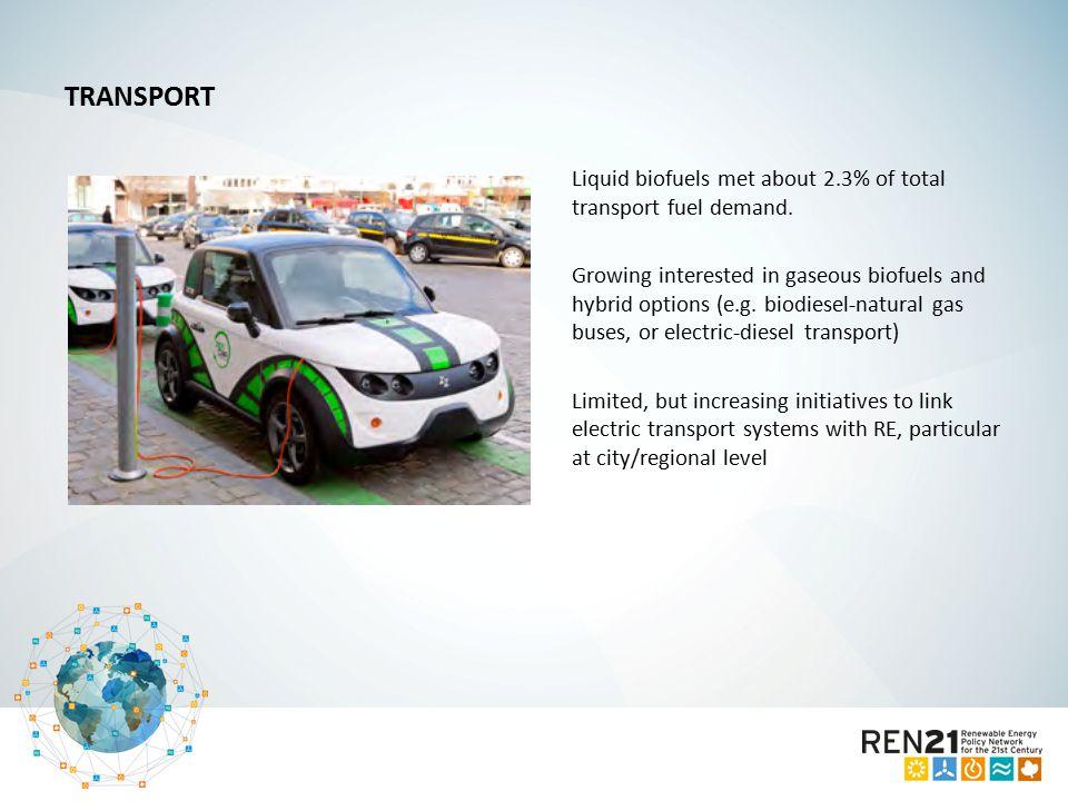 TRANSPORT Liquid biofuels met about 2.3% of total transport fuel demand.