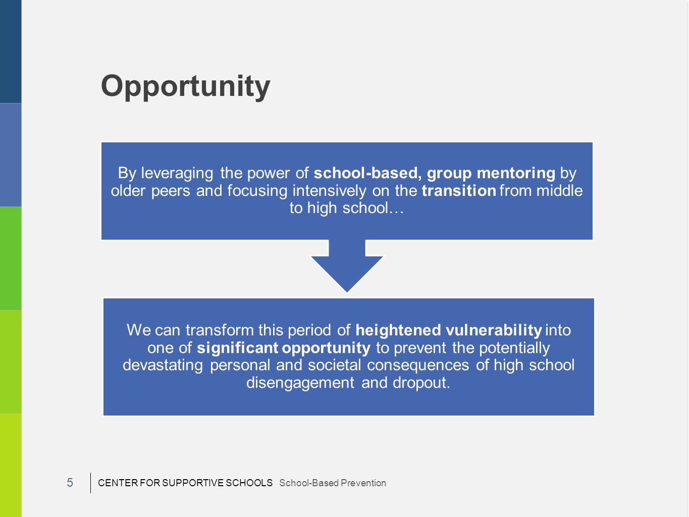 CENTER FOR SUPPORTIVE SCHOOLS School-Based Prevention Opportunity By leveraging the power of school-based, group mentoring by older peers and focusing intensively on the transition from middle to high school… We can transform this period of heightened vulnerability into one of significant opportunity to prevent the potentially devastating personal and societal consequences of high school disengagement and dropout.