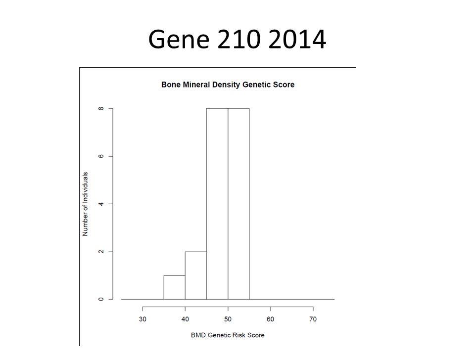 Gene 210 2014