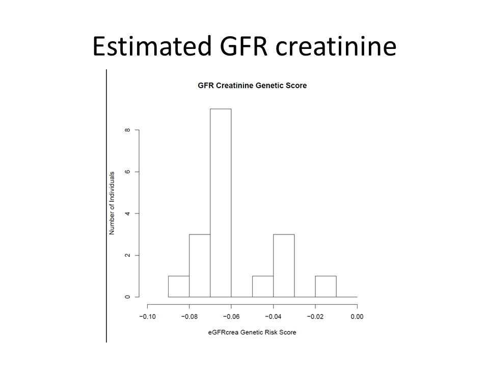 Estimated GFR creatinine