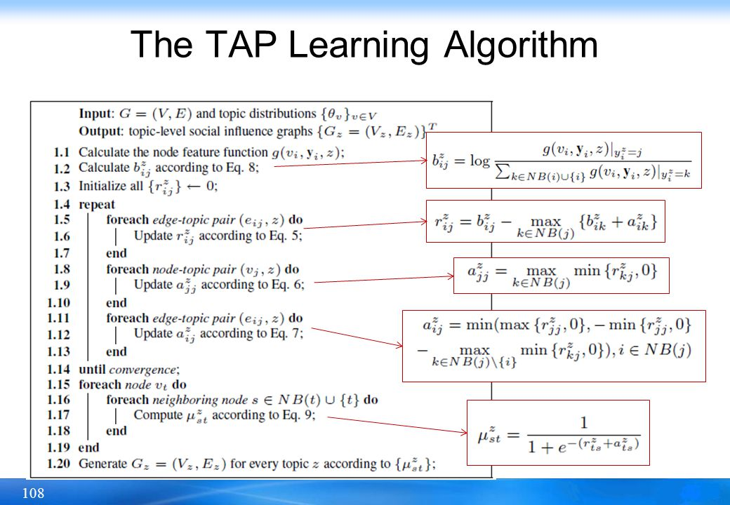 108 The TAP Learning Algorithm