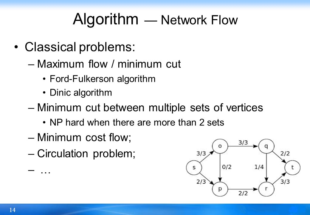 14 Algorithm — Network Flow Classical problems: –Maximum flow / minimum cut Ford-Fulkerson algorithm Dinic algorithm –Minimum cut between multiple set