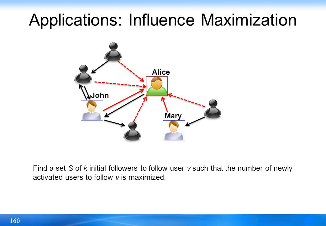 160 Applications: Influence Maximization Alice Mary John Find a set S of k initial followers to follow user v such that the number of newly activated