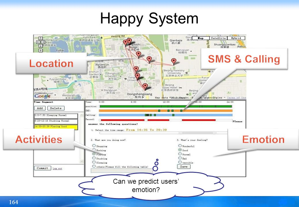 164 Happy System Can we predict users' emotion?