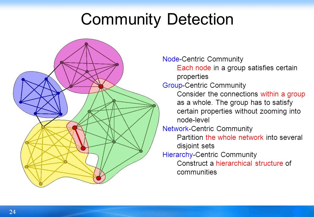 24 Community Detection Node-Centric Community Each node in a group satisfies certain properties Group-Centric Community Consider the connections withi