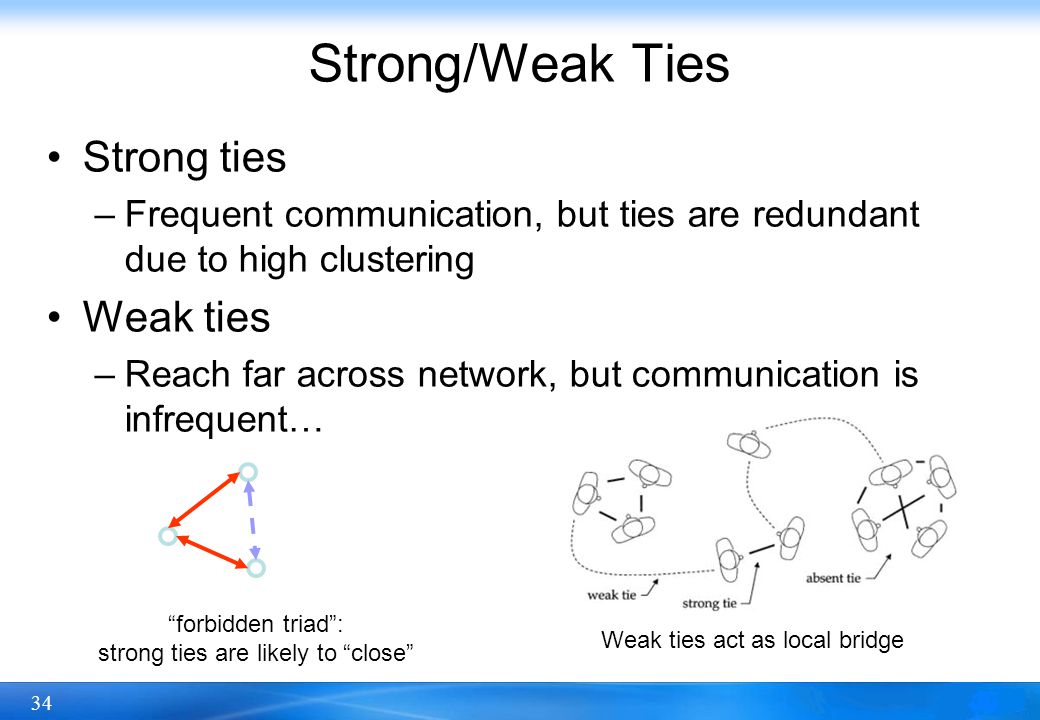 34 Strong/Weak Ties Strong ties –Frequent communication, but ties are redundant due to high clustering Weak ties –Reach far across network, but commun