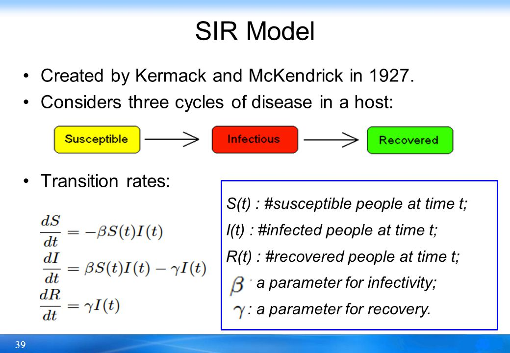 39 SIR Model Created by Kermack and McKendrick in 1927. Considers three cycles of disease in a host: Transition rates: S(t) : #susceptible people at t