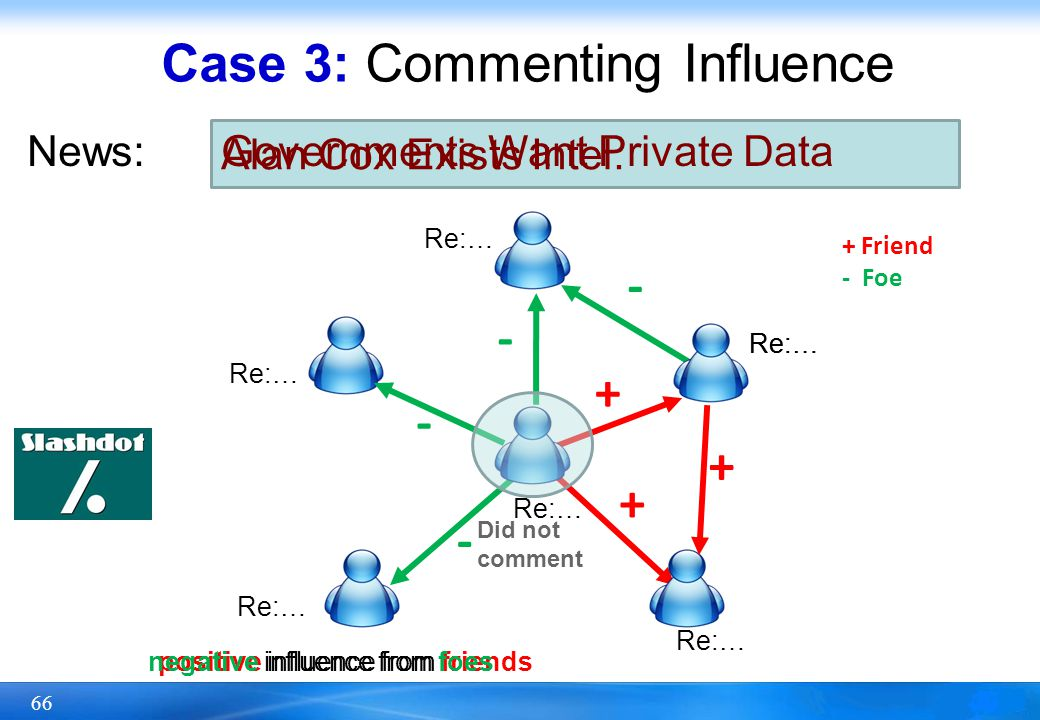 66 Case 3: Commenting Influence + - + - - - + Alan Cox Exists Intel. News: Re:… Re:… Re:… positive influence from friends Governments Want Private Dat