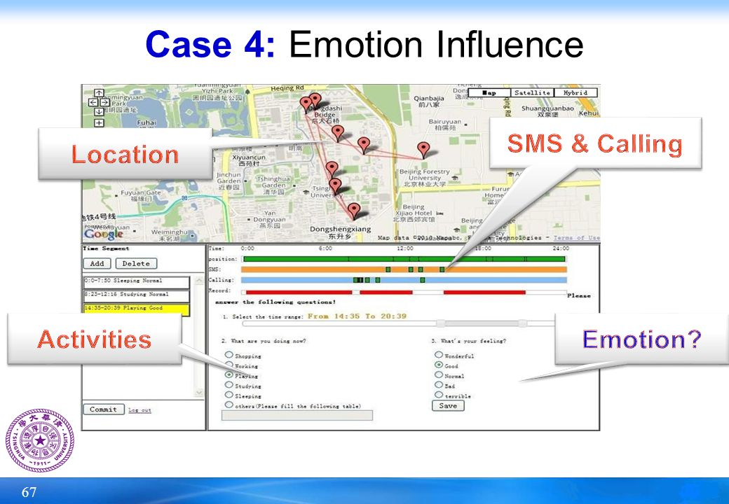 67 Case 4: Emotion Influence
