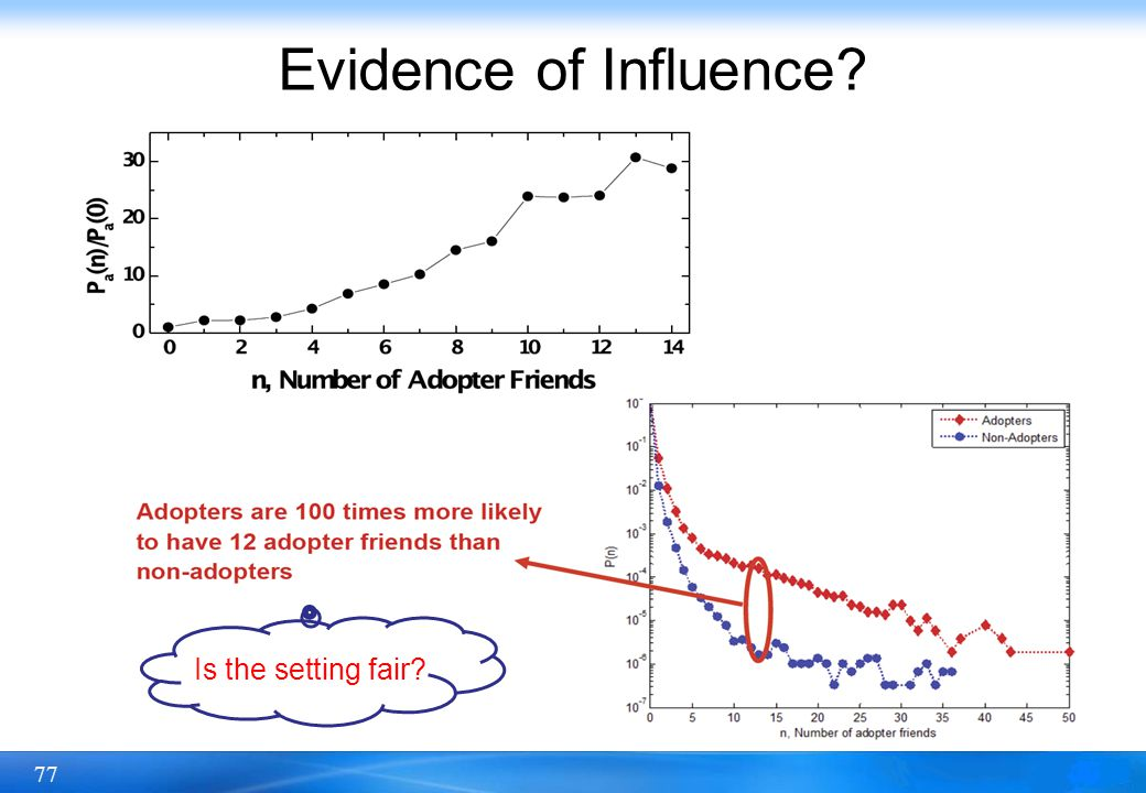 77 Evidence of Influence? Is the setting fair?