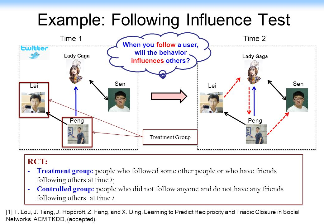 81 Example: Following Influence Test Peng Sen Lei Peng Sen Lei Time 1Time 2 Lady Gaga Treatment Group RCT: -Treatment group: people who followed some
