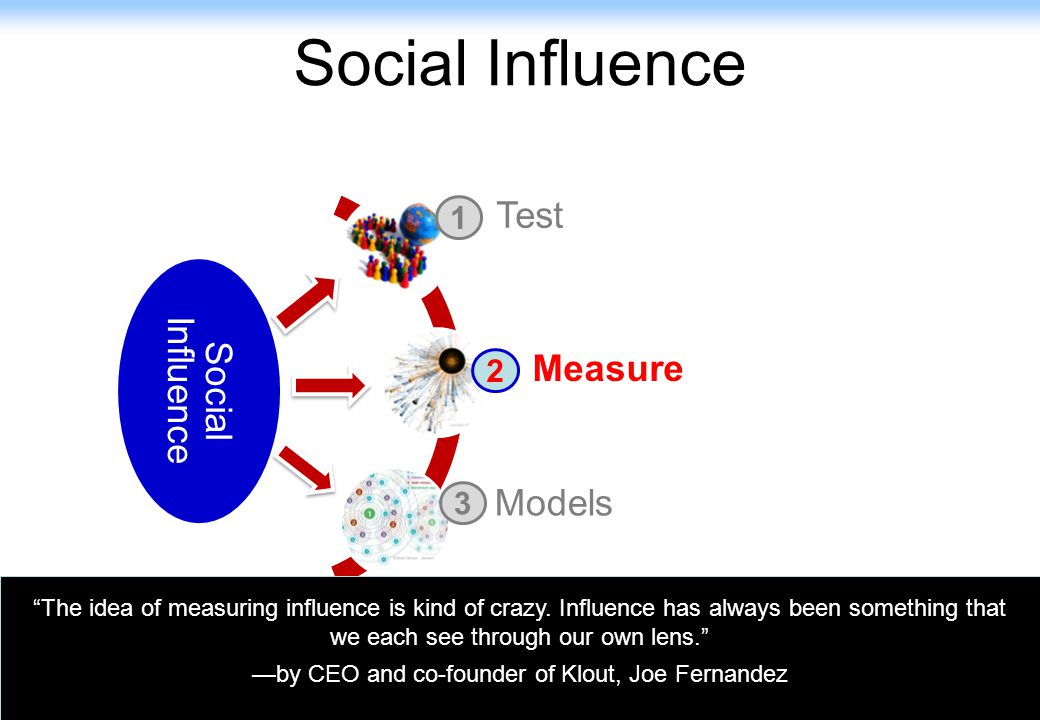 "90 Social Influence Test Measure Models 1 2 3 ""The idea of measuring influence is kind of crazy. Influence has always been something that we each see"