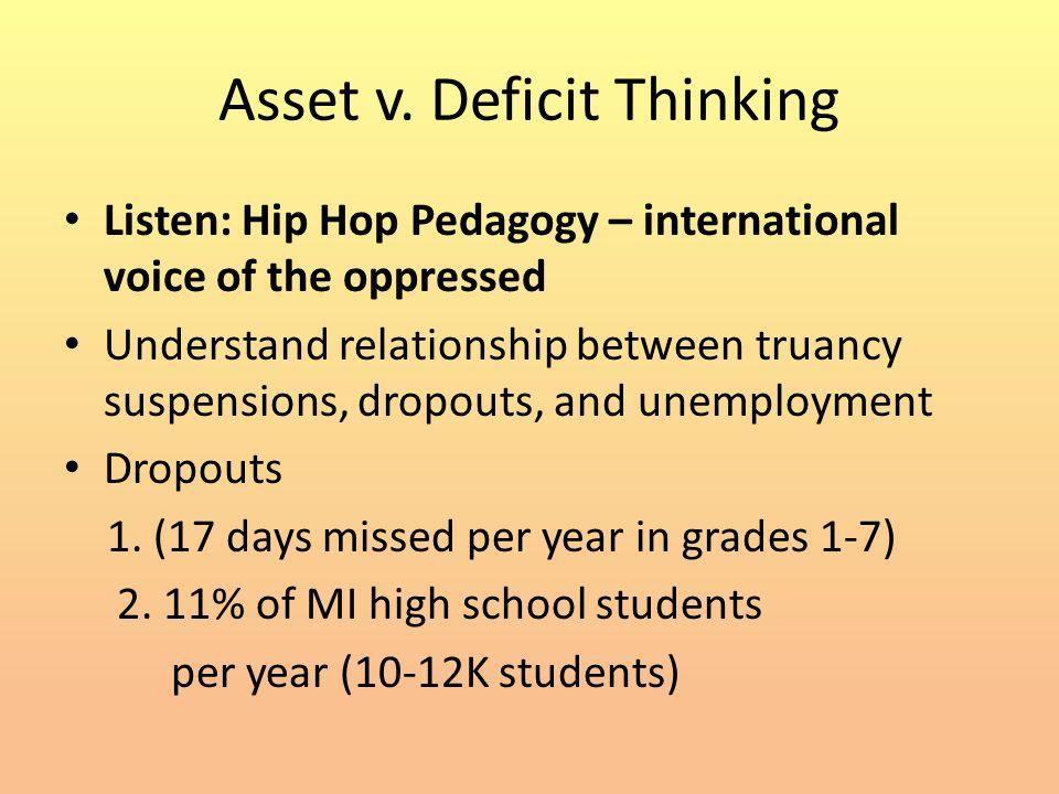 Asset v. Deficit Thinking Listen: Hip Hop Pedagogy – international voice of the oppressed Understand relationship between truancy suspensions, dropout