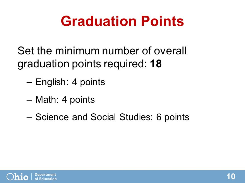 10 Graduation Points Set the minimum number of overall graduation points required: 18 – English: 4 points – Math: 4 points – Science and Social Studies: 6 points