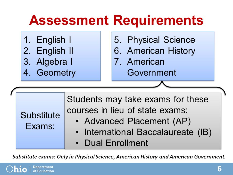 6 Assessment Requirements 1.English I 2.English II 3.Algebra I 4.Geometry 1.English I 2.English II 3.Algebra I 4.Geometry 5.Physical Science 6.American History 7.American Government 5.Physical Science 6.American History 7.American Government Substitute Exams: Students may take exams for these courses in lieu of state exams: Advanced Placement (AP) International Baccalaureate (IB) Dual Enrollment Students may take exams for these courses in lieu of state exams: Advanced Placement (AP) International Baccalaureate (IB) Dual Enrollment Substitute exams: Only in Physical Science, American History and American Government.