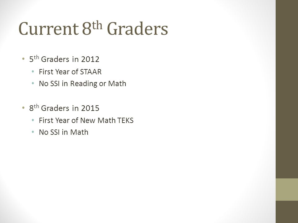 Current 8 th Graders 5 th Graders in 2012 First Year of STAAR No SSI in Reading or Math 8 th Graders in 2015 First Year of New Math TEKS No SSI in Mat