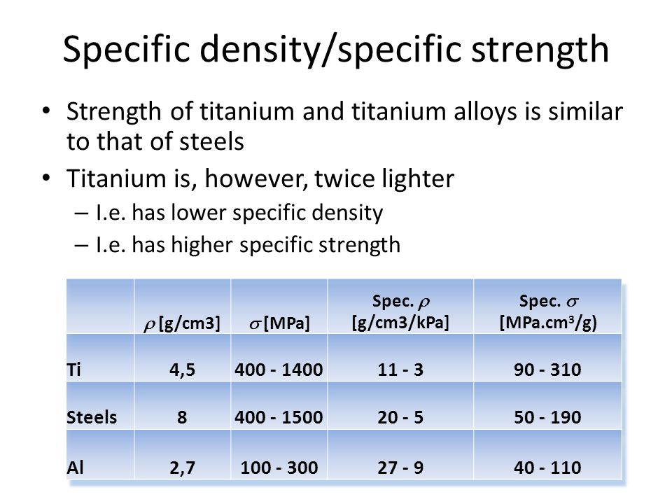 Specific density/specific strength Strength of titanium and titanium alloys is similar to that of steels Titanium is, however, twice lighter – I.e.