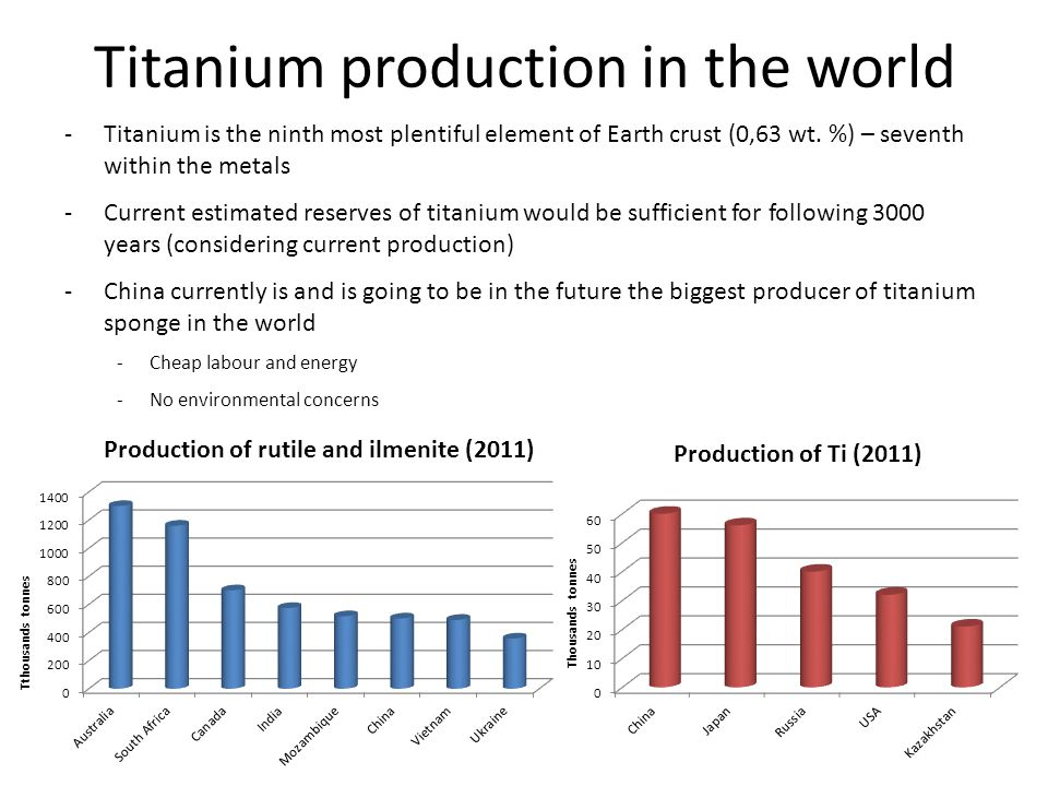Titanium production in the world -Titanium is the ninth most plentiful element of Earth crust (0,63 wt. %) – seventh within the metals -Current estima