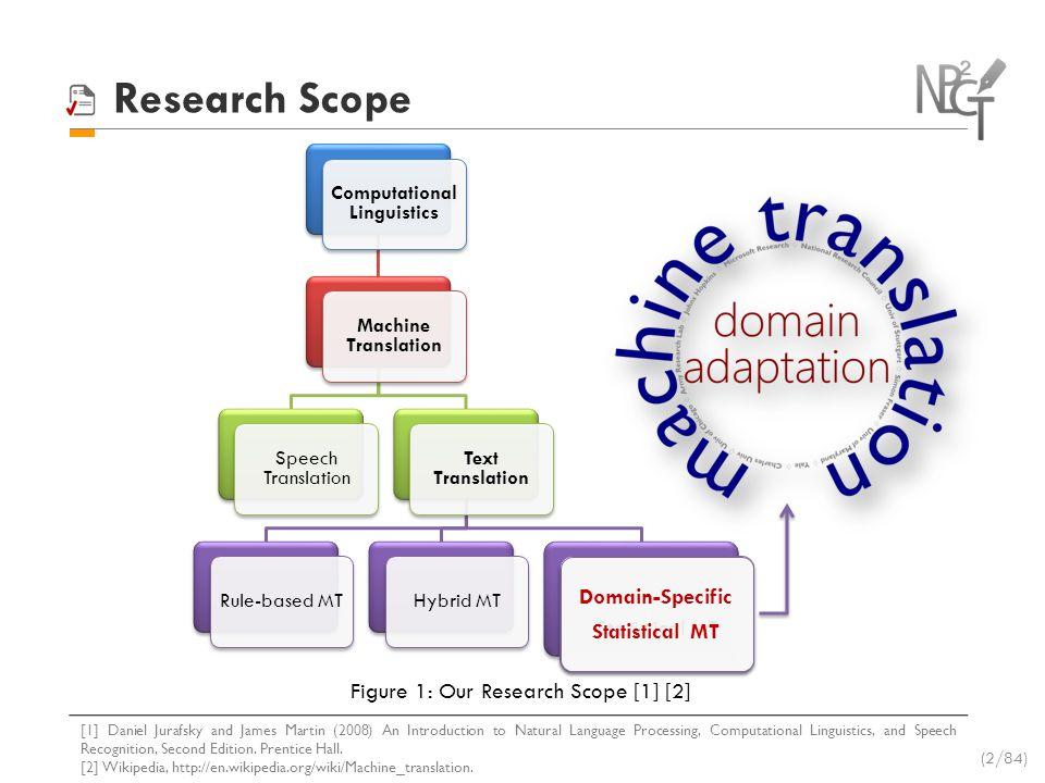 Agenda Introduction Proposed Method I: New Criterion Proposed Method II: Combination Proposed Method III: Linguistics Domain-Specific Online Translator (3/84) Conclusion