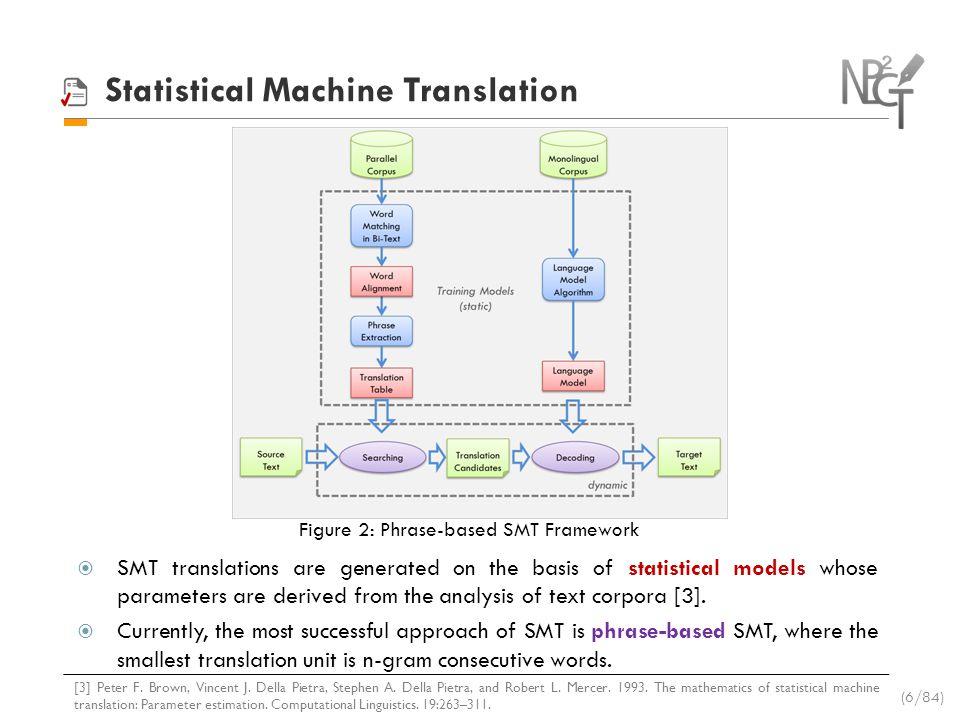 Framework – TM Adaptation Source Language Target Language Source Language Target Language Domain Estimation We define the set {,, } as V i.