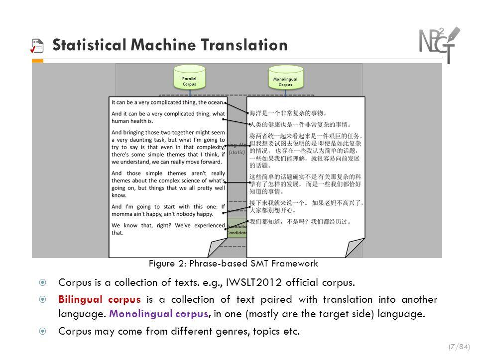 Framework – TM Adaptation Source Language Target Language Source Language Target Language Source Language Target Language Domain Estimation Rank sentence pairs according to score.